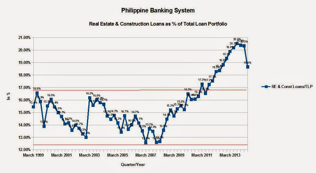 For 2nd time, BSP closes Banco Filipino